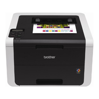 Brother Digital Color Printer with Wireless Networking and Duplex - HL3170CDW - IN STOCK